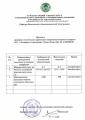 Протокол проверки технических параметров прибора «Комфорт» JJQ-1