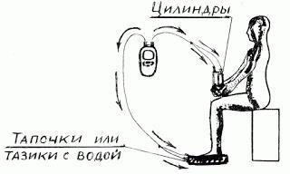 """Методика """"Даосские цилиндры"""""""